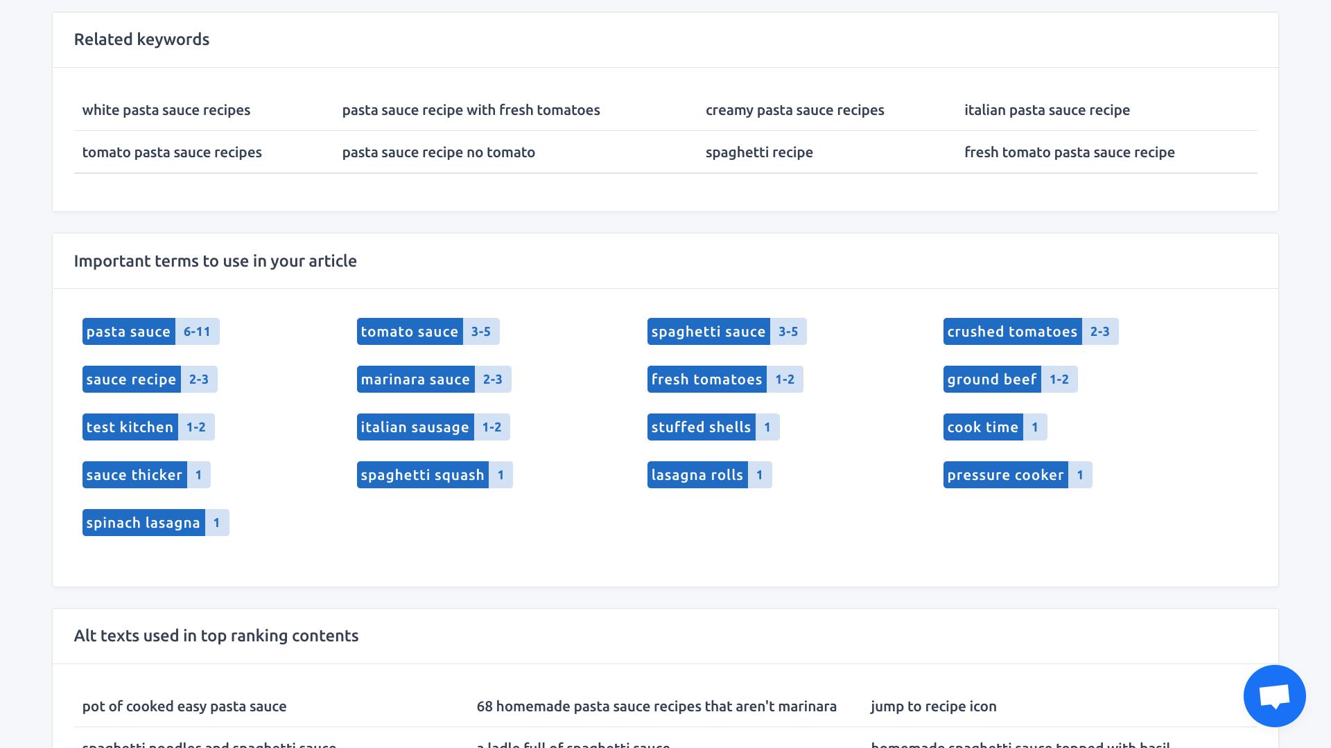 User Graphic Content